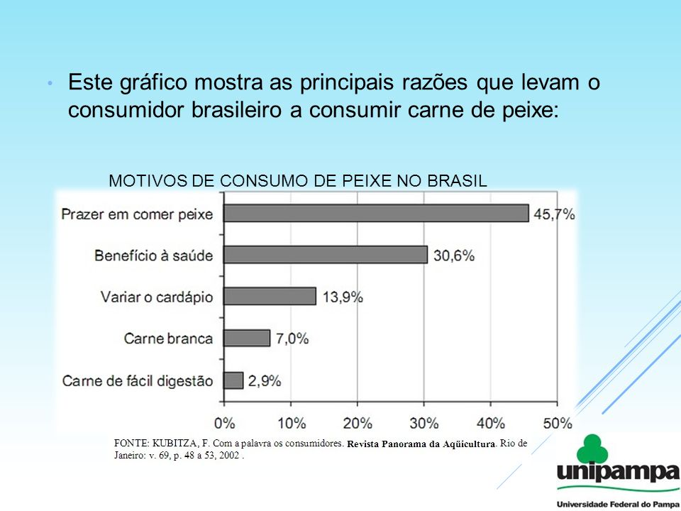 Este gráfico mostra as principais razões que levam o consumidor brasileiro a consumir carne de peixe: