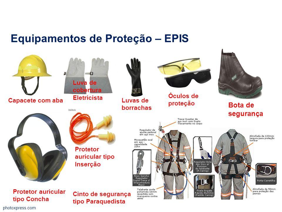 Equipamentos de Proteção – EPIS