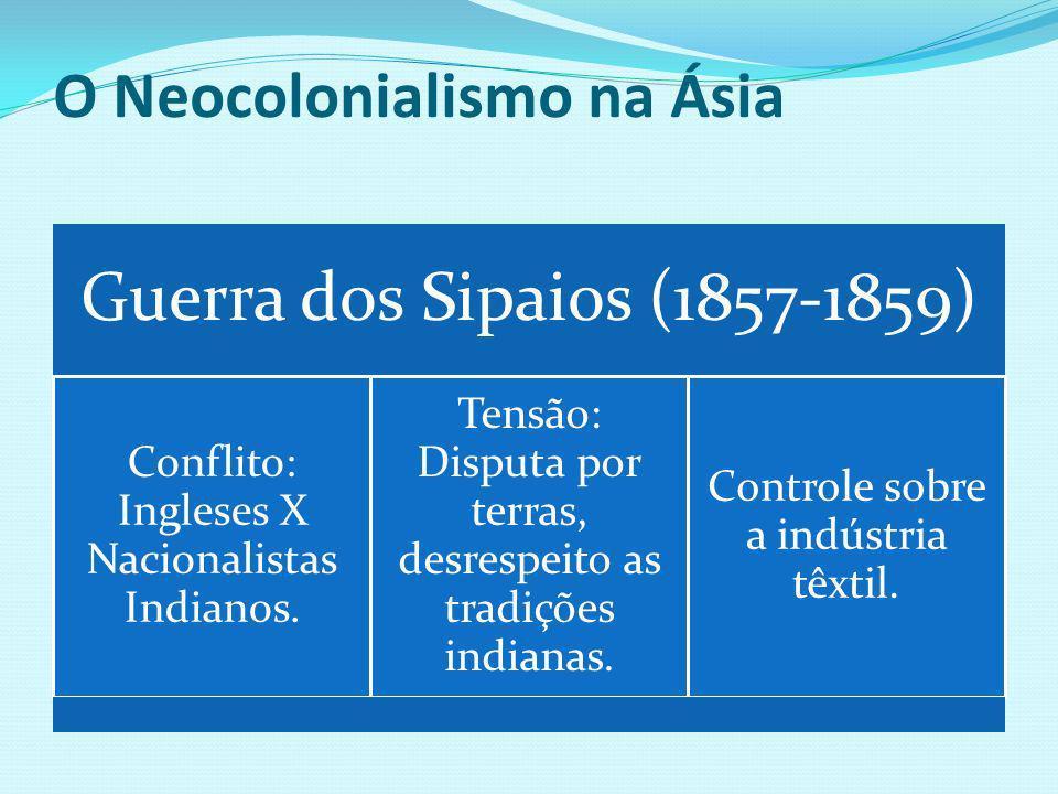 O Neocolonialismo na Ásia O Neocolonialismo na Ásia