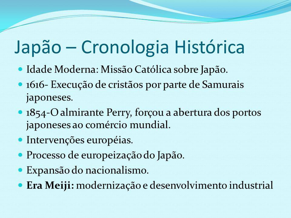 Japão – Cronologia Histórica