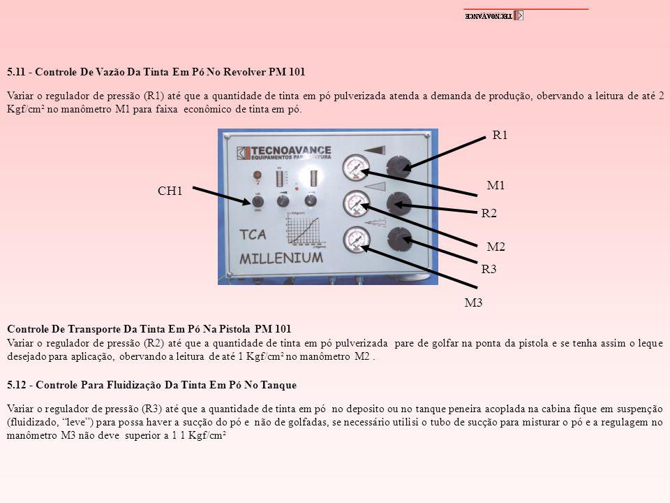 5.11 - Controle De Vazão Da Tinta Em Pó No Revolver PM 101