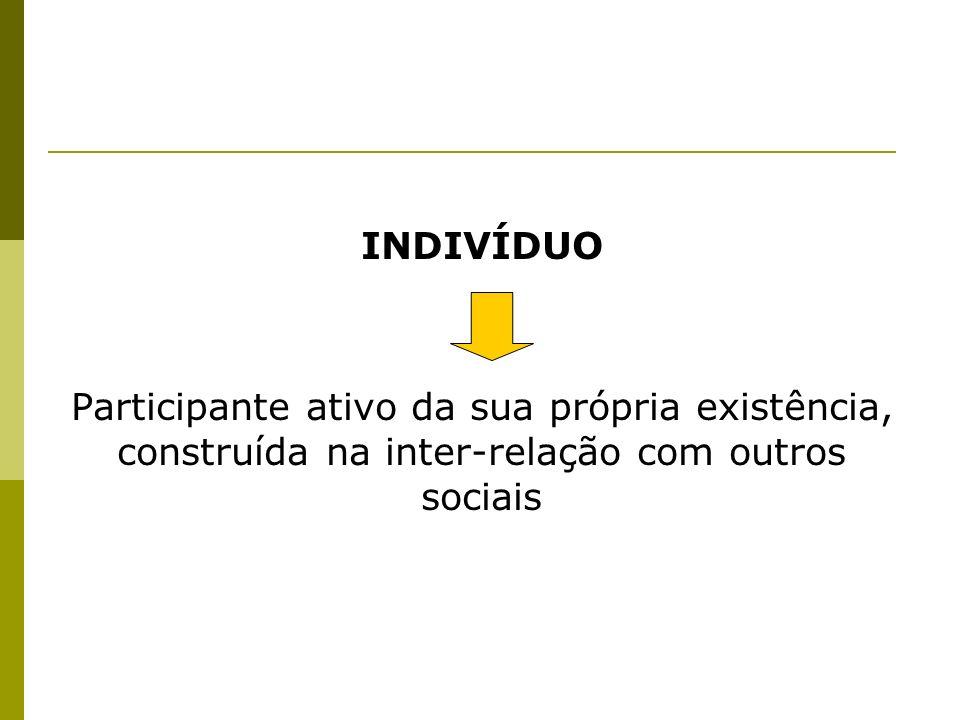 INDIVÍDUO Participante ativo da sua própria existência, construída na inter-relação com outros sociais.