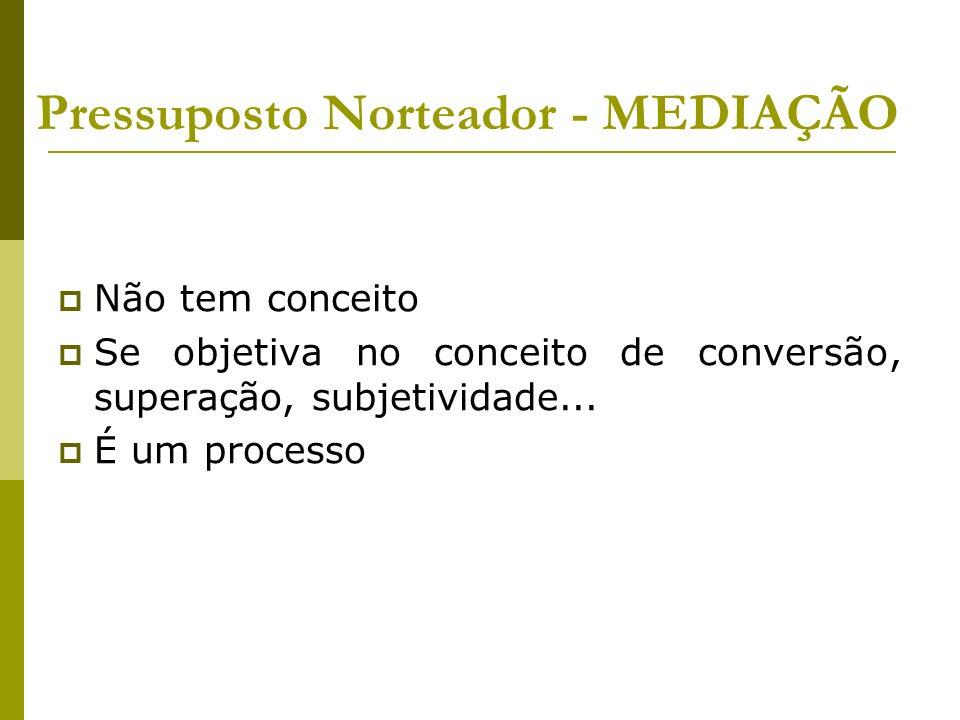 Pressuposto Norteador - MEDIAÇÃO
