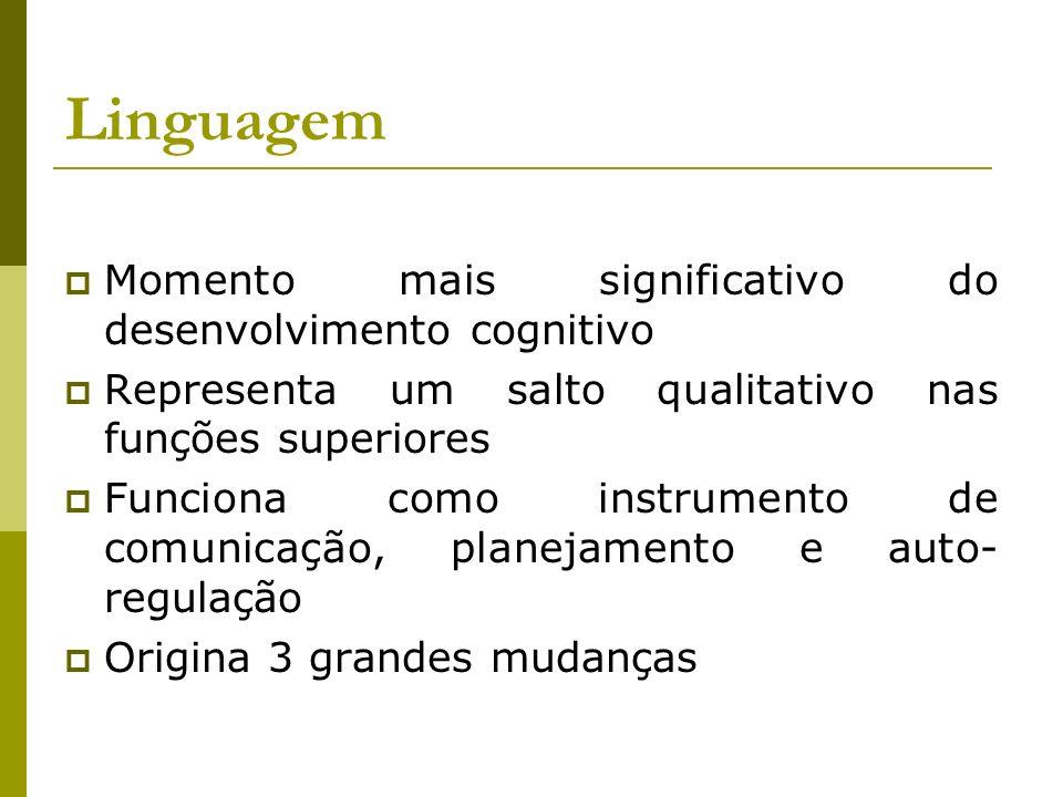 Linguagem Momento mais significativo do desenvolvimento cognitivo