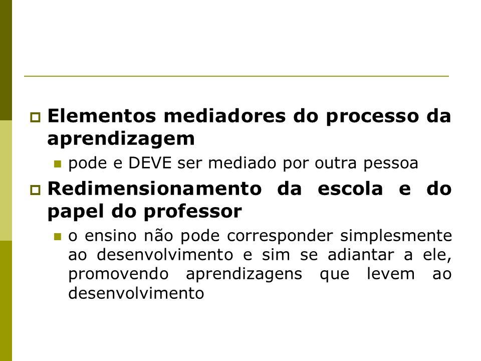 Elementos mediadores do processo da aprendizagem