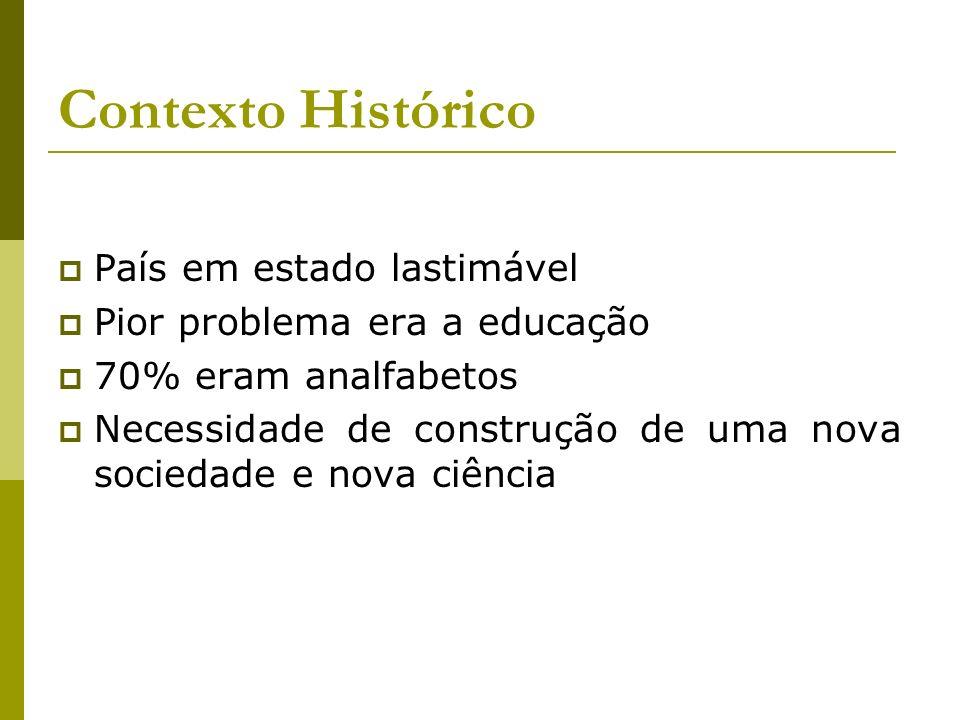Contexto Histórico País em estado lastimável