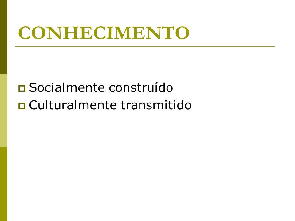 CONHECIMENTO Socialmente construído Culturalmente transmitido