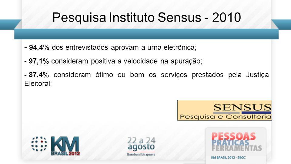 Pesquisa Instituto Sensus - 2010