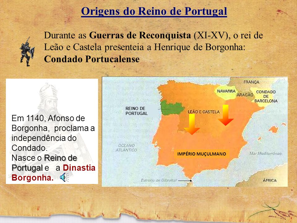 Origens do Reino de Portugal