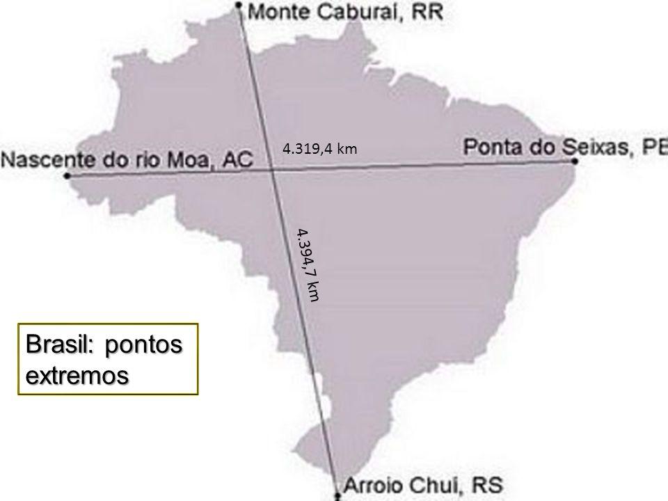 Brasil: pontos extremos