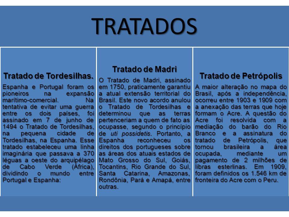 Tratado de Tordesilhas.