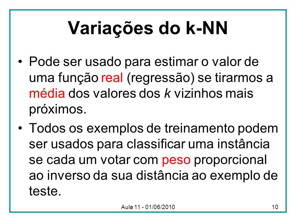 Variações do k-NN Pode ser usado para estimar o valor de uma função real (regressão) se tirarmos a média dos valores dos k vizinhos mais próximos.