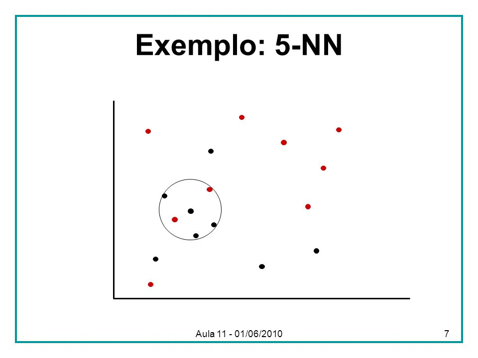 Exemplo: 5-NN Aula 11 - 01/06/2010