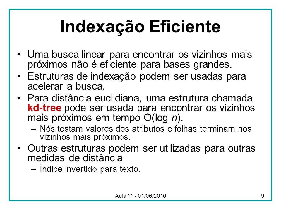 Indexação Eficiente Uma busca linear para encontrar os vizinhos mais próximos não é eficiente para bases grandes.