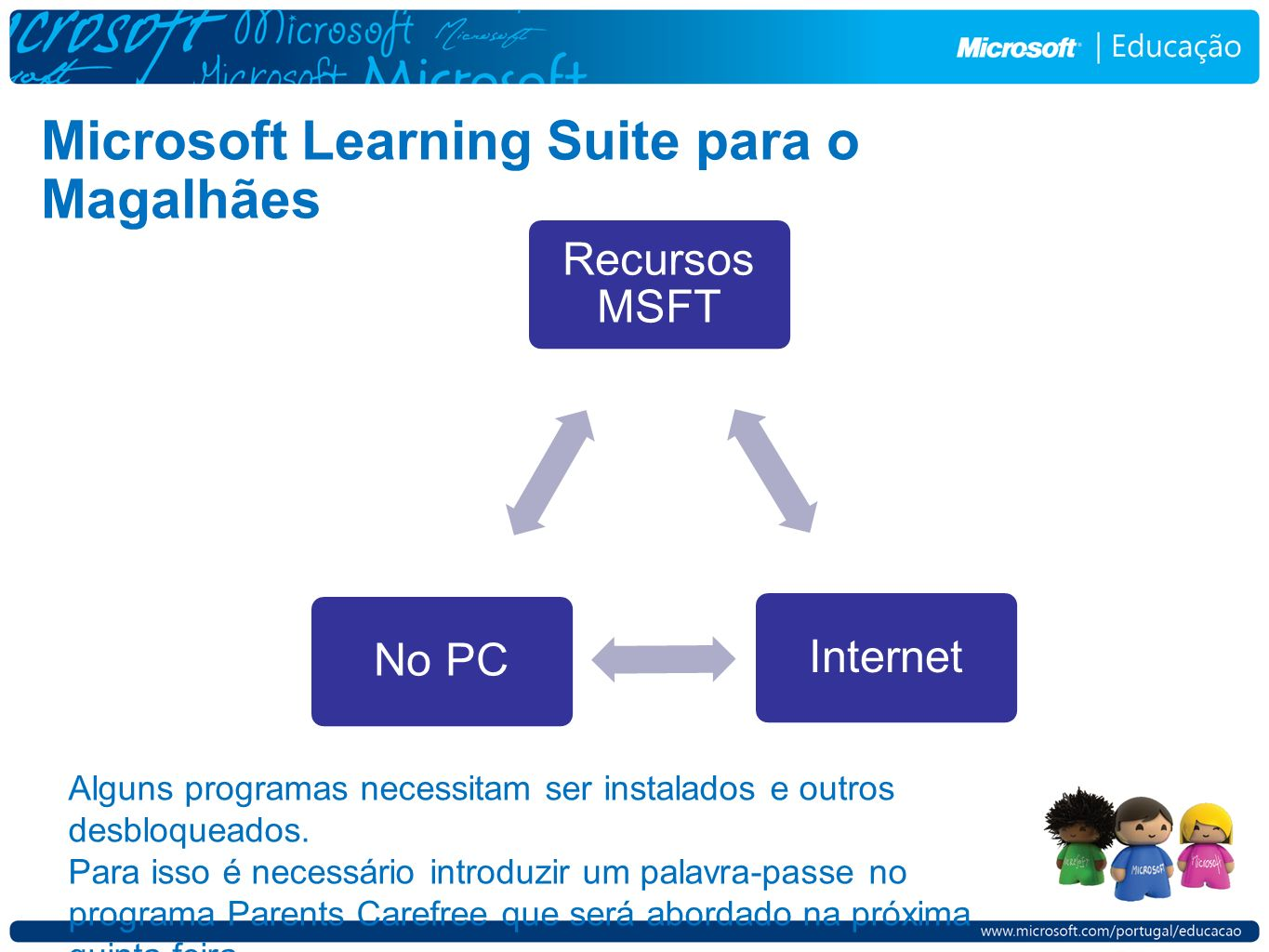 Microsoft Learning Suite para o Magalhães