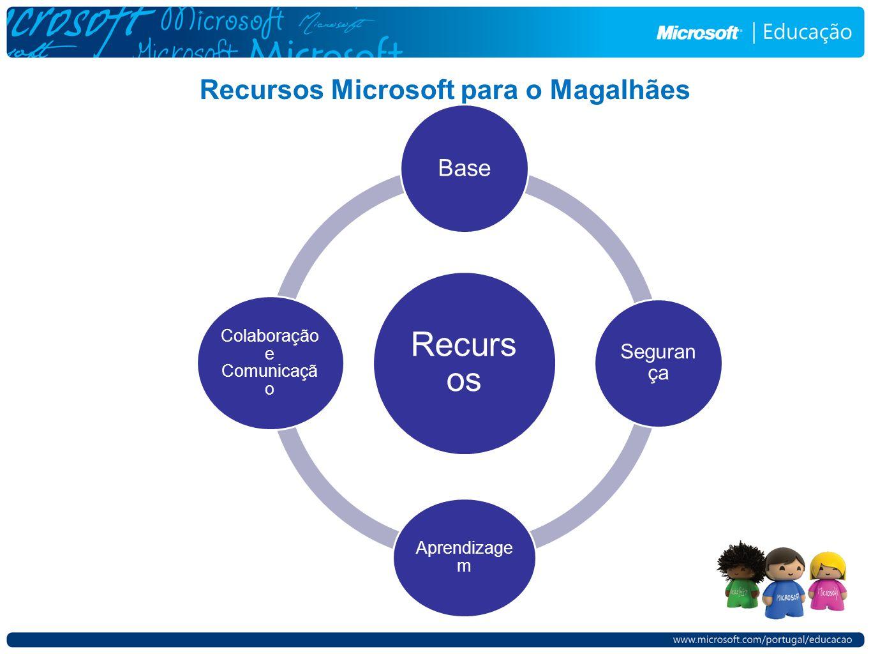 Recursos Microsoft para o Magalhães