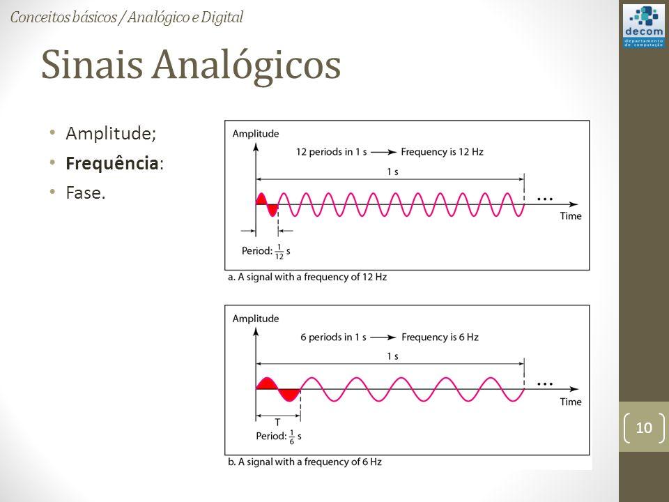 Sinais Analógicos Amplitude; Frequência: Fase.