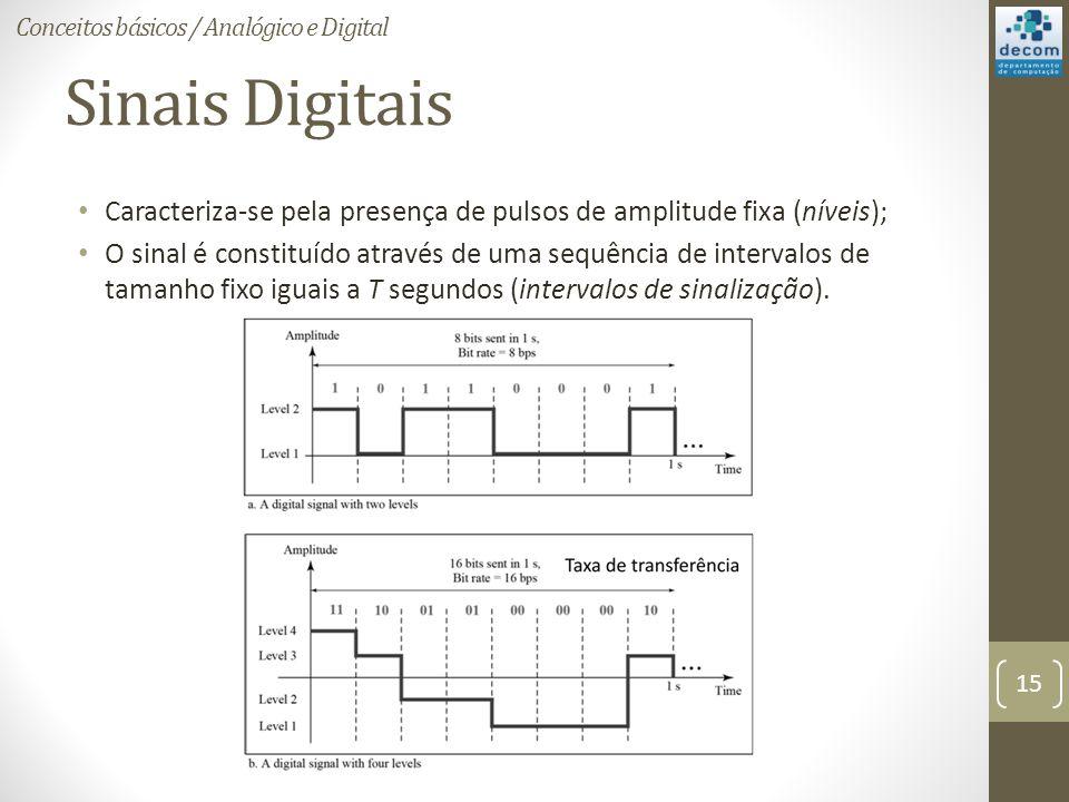 Conceitos básicos / Analógico e Digital