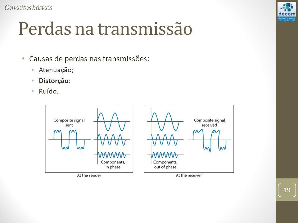 Perdas na transmissão Causas de perdas nas transmissões: