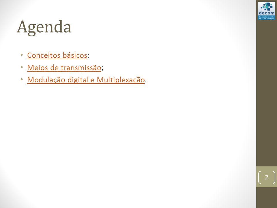 Agenda Conceitos básicos; Meios de transmissão;