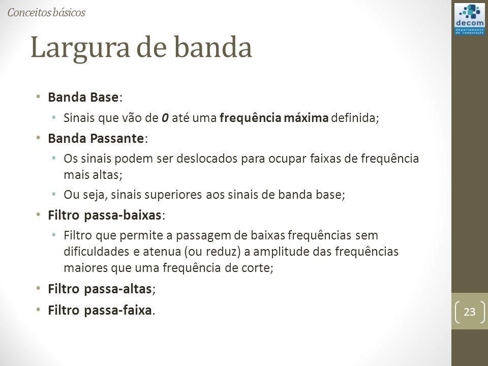 Largura de banda Banda Base: Banda Passante: Filtro passa-baixas:
