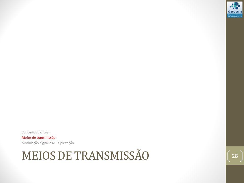 Meios de Transmissão Conceitos básicos; Meios de transmissão;
