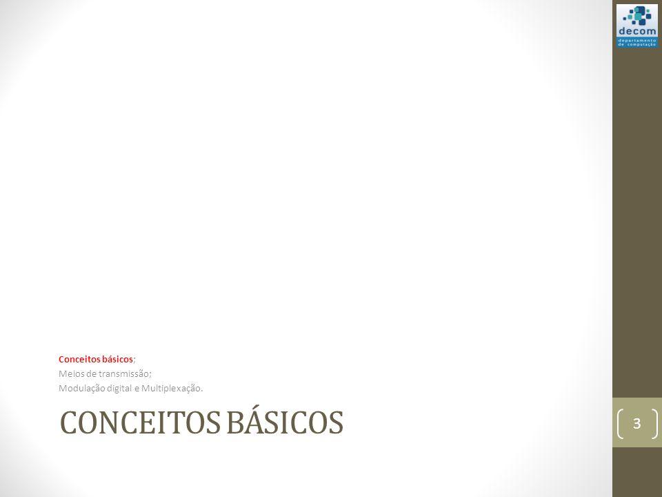 Conceitos Básicos Conceitos básicos; Meios de transmissão;