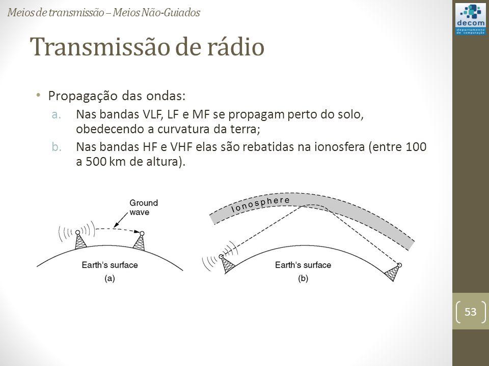 Transmissão de rádio Propagação das ondas:
