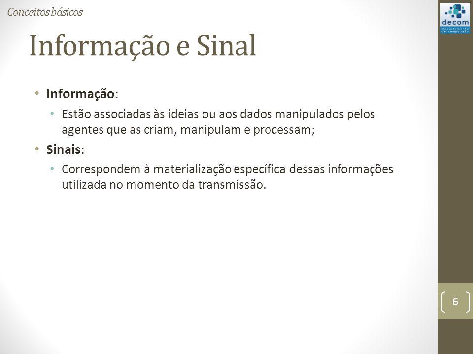 Informação e Sinal Informação: Sinais: