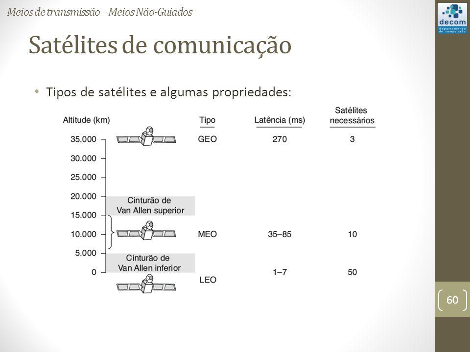 Satélites de comunicação