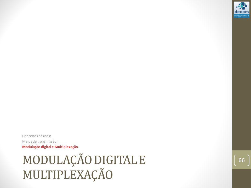 Modulação digital e Multiplexação