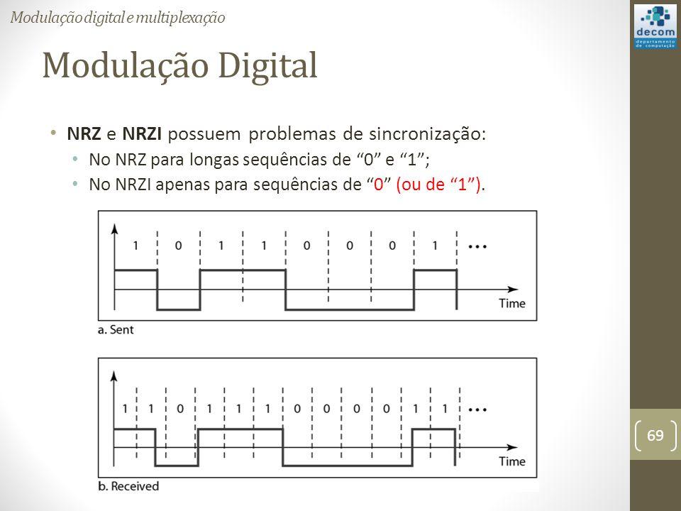 Modulação Digital NRZ e NRZI possuem problemas de sincronização: