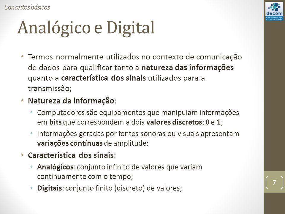 Conceitos básicos Analógico e Digital.