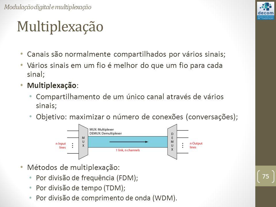 Multiplexação Canais são normalmente compartilhados por vários sinais;