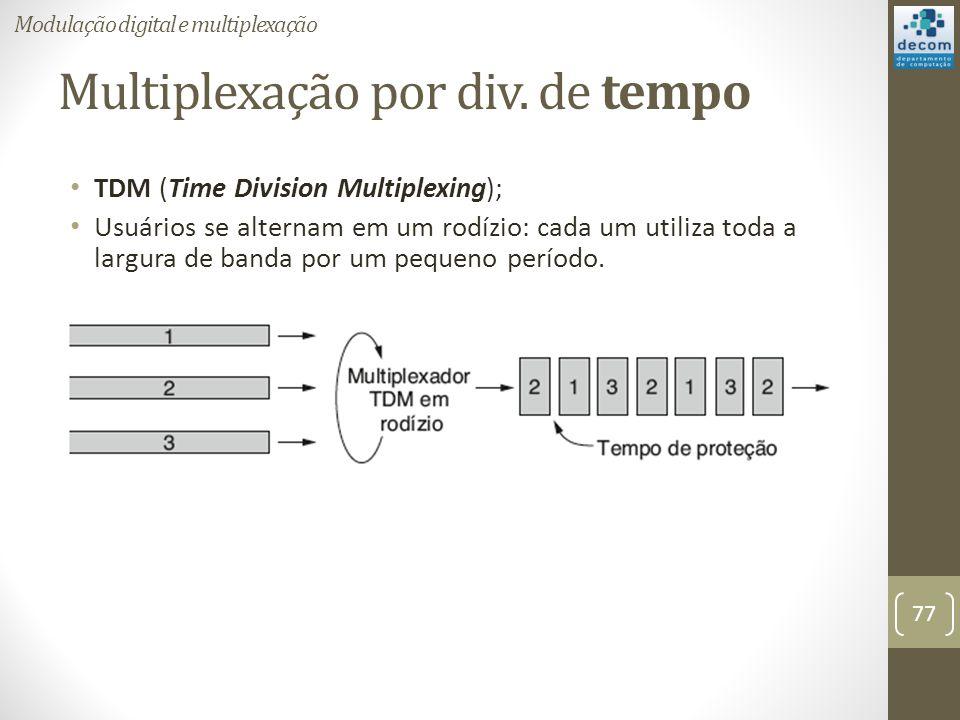 Multiplexação por div. de tempo