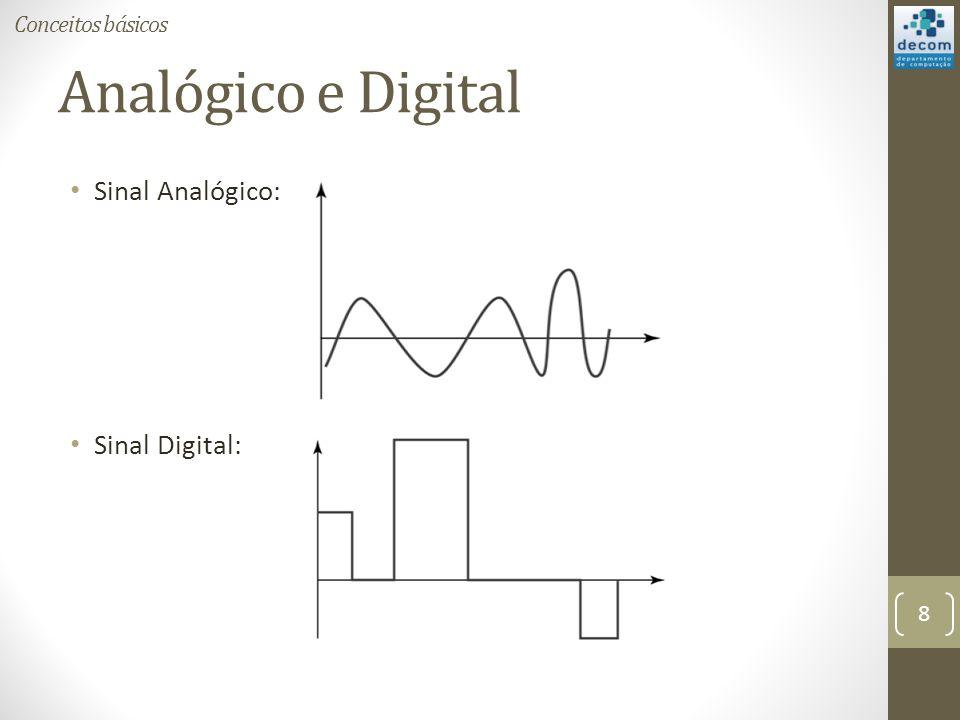 Conceitos básicos Analógico e Digital Sinal Analógico: Sinal Digital:
