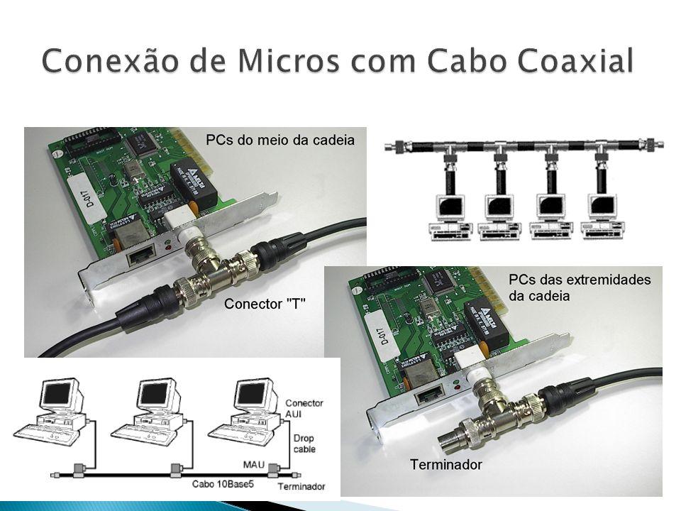 Conexão de Micros com Cabo Coaxial