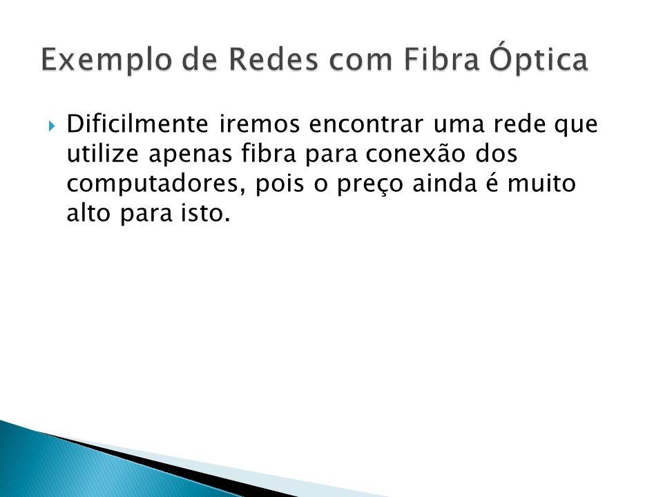 Exemplo de Redes com Fibra Óptica