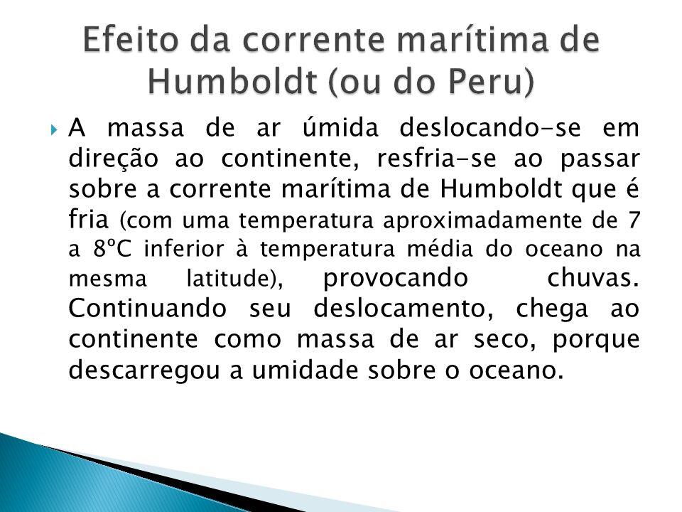 Efeito da corrente marítima de Humboldt (ou do Peru)
