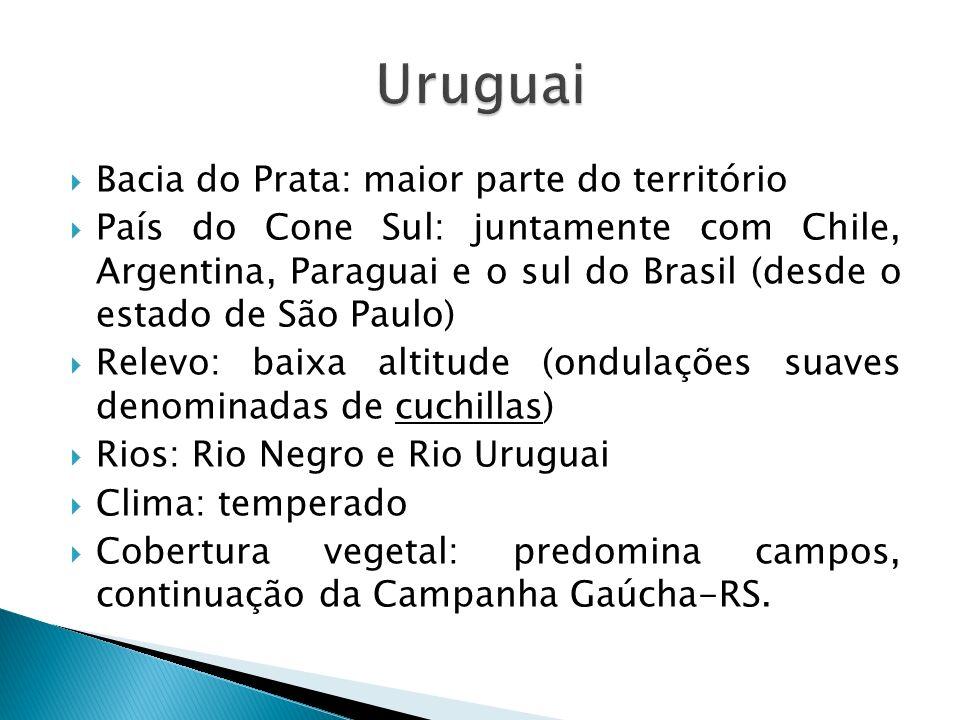 Uruguai Bacia do Prata: maior parte do território