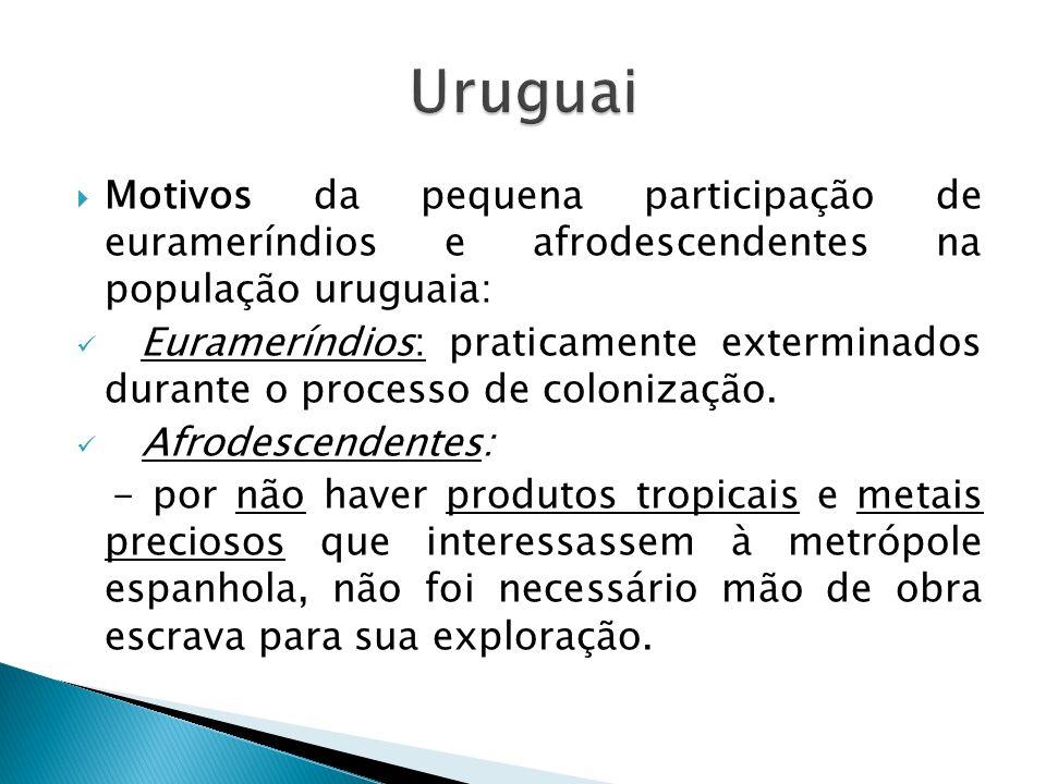 Uruguai Motivos da pequena participação de eurameríndios e afrodescendentes na população uruguaia: