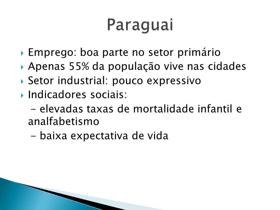 Paraguai Emprego: boa parte no setor primário