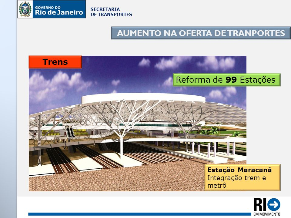 AUMENTO NA OFERTA DE TRANPORTES
