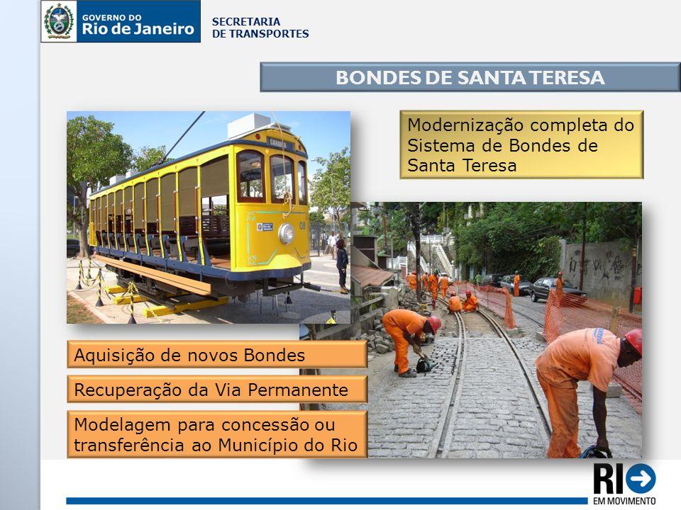 BONDES DE SANTA TERESA Modernização completa do Sistema de Bondes de Santa Teresa. Aquisição de novos Bondes.