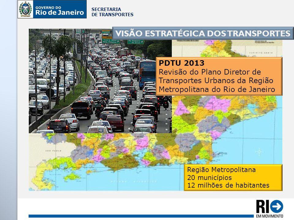 VISÃO ESTRATÉGICA DOS TRANSPORTES