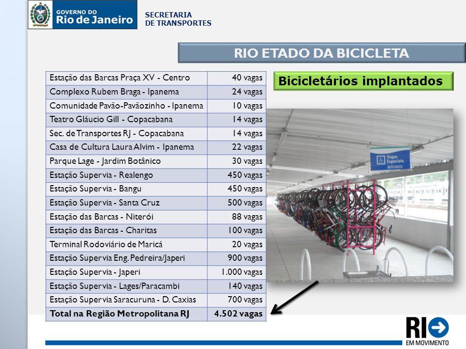 RIO ETADO DA BICICLETA Bicicletários implantados