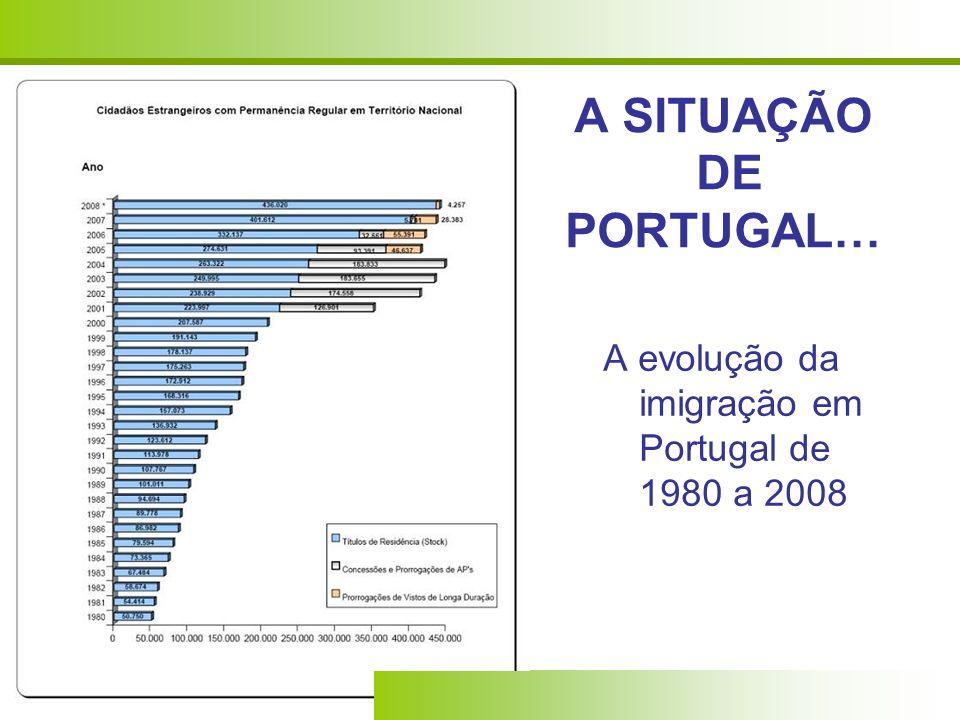 A SITUAÇÃO DE PORTUGAL…