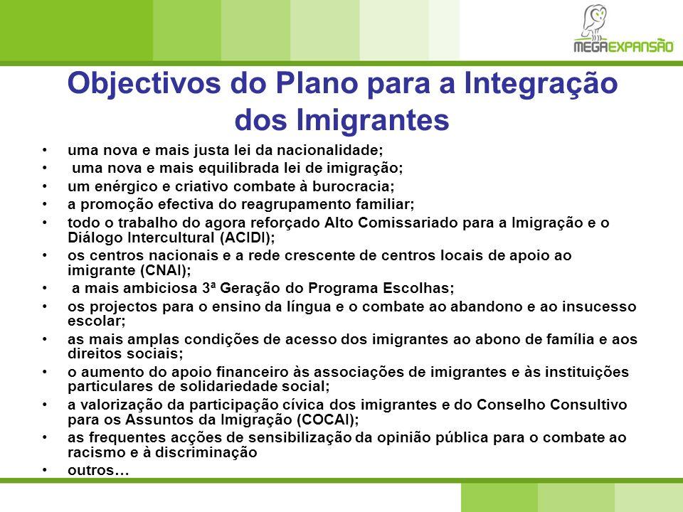 Objectivos do Plano para a Integração dos Imigrantes