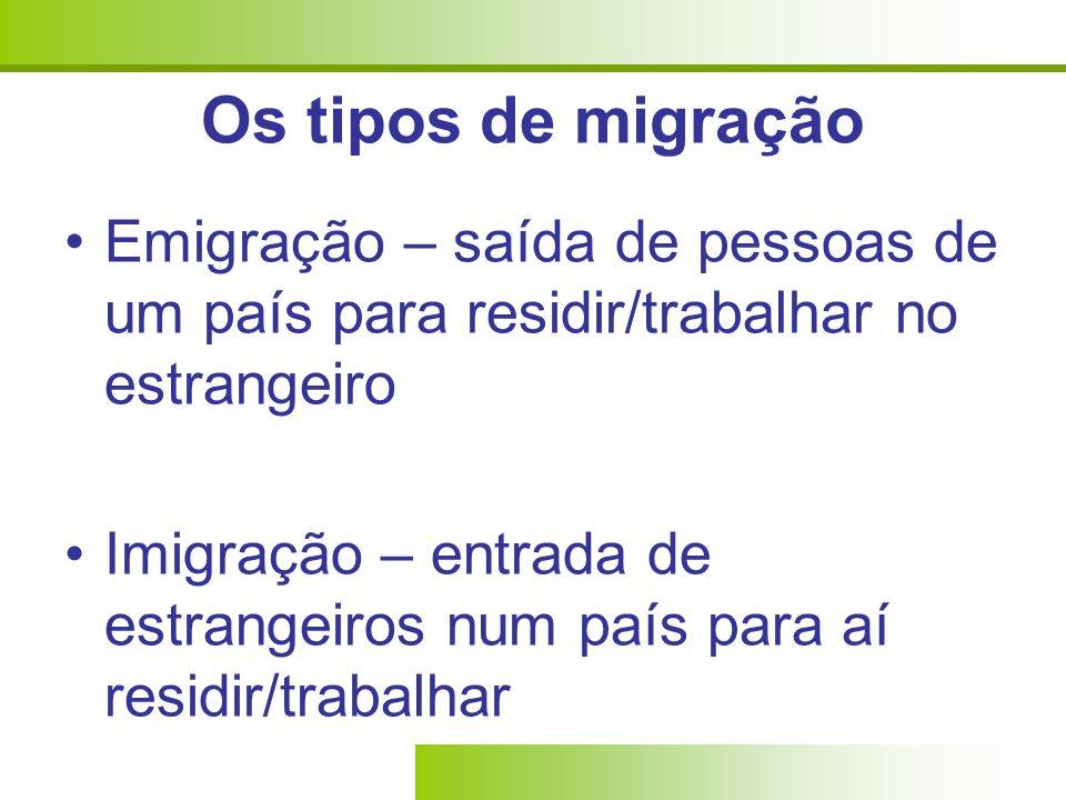Os tipos de migração Emigração – saída de pessoas de um país para residir/trabalhar no estrangeiro.