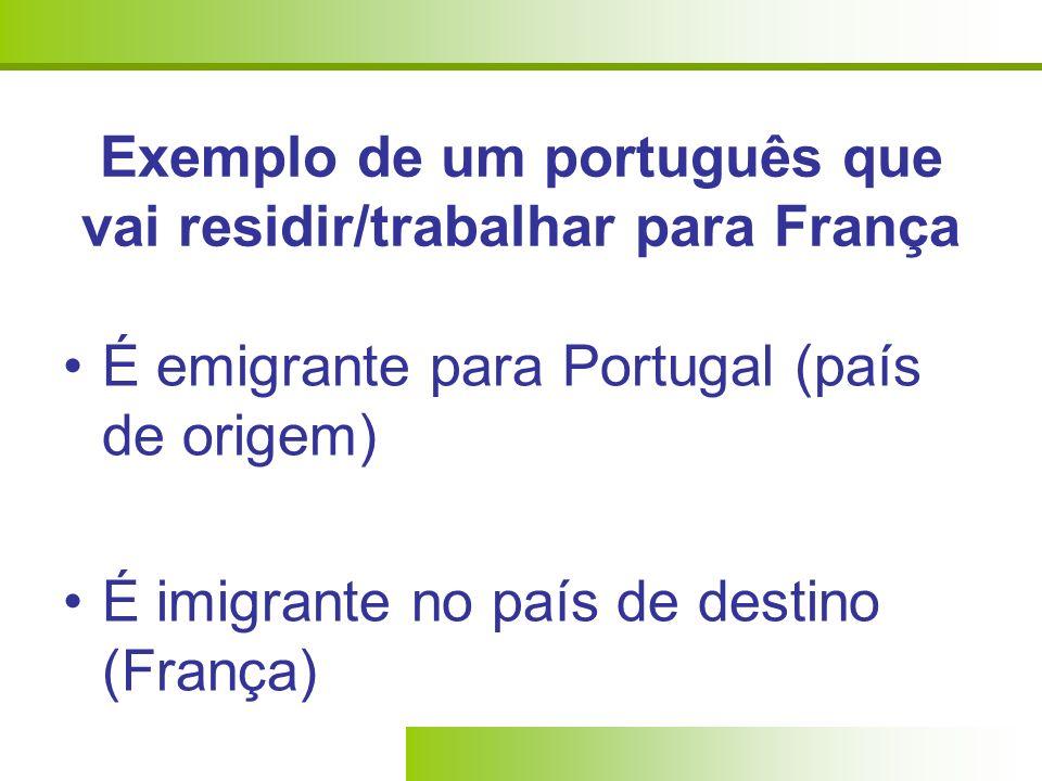 Exemplo de um português que vai residir/trabalhar para França
